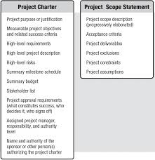 project management study manual free pmp certification exam prep scope management