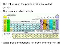 the rows of the periodic table are called ppt the columns on the periodic table are called groups the rows