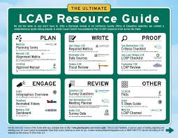 resource guide the ultimate lcap resource guide gobo