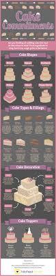 wedding cake ingredients list 25 best wedding cake flavors ideas on cake flavors