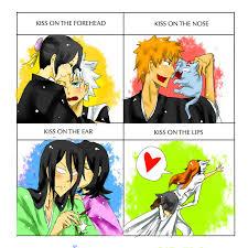 Bleach Meme - cute kiss meme bleach ver by redfishing on deviantart