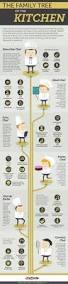 modern kitchen brigade definition simple 40 restaurant kitchen hierarchy inspiration design of chef