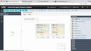 blue print designer integrating the ibm urbancode deploy blueprint designer with vmware