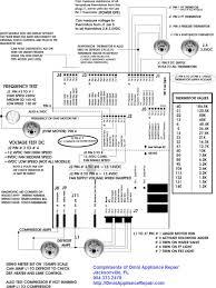 hotpoint dryer wiring diagram complete wiring diagram