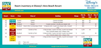 Disney Magic Floor Plan by Disney U0027s Vero Beach Resort Dvcinfo Com