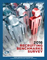 2016 by Recruiting Benchmarks Survey 2016