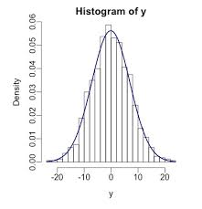 Normal Distribution Table Normal Distribution Functions R Bloggers
