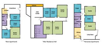free virtual kitchen designer apartment apartment furniture layout tool design roomnner