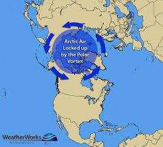Jetstream Map Polar Vortex Explained Weatherworks