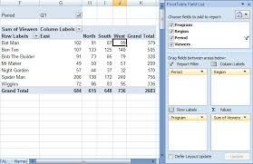 What Is A Pivot Table Excel Excel Pivot Tables Explained U2022 My Online Training Hub