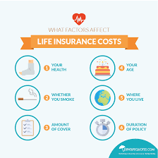 quote life insurance uk expat life quotes expat life insurance at uk rates