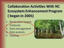 South Carolina vegetaion images Advantages of monitoring vegetation restoration with the carolina jpg