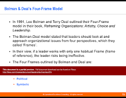 bolman and deal four frames leadership theories powerpoint