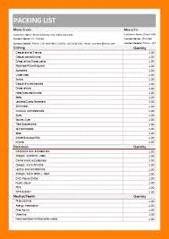 5 packing list template word appeal leter