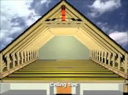 sbs loft conversion animation youtube