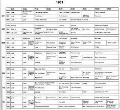 100 60 s tv shows netflix is reviving classic 1960s sci fi