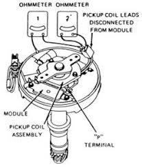 wiring diagram chevy 350 distributor cap u2013 readingrat net