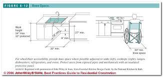 ada under sink pipe insulation ada compliant kitchen sink with garbage disposal sink ideas