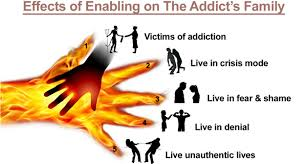 Family Roles In Addiction Worksheets What Is Enabling