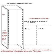 hauteur d un plan de travail de cuisine hauteur d un plan de travail plan travail hauteur cuisine 5 plans