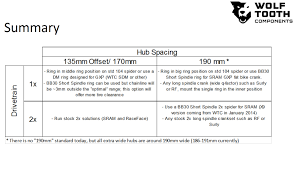 tech speak decoding fatbike hub spacing and drivetrain