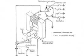 small engine mago wiring diagram wiring diagram