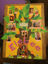 Family Tree Project Family Tree Project Ideas Pinterest árboles