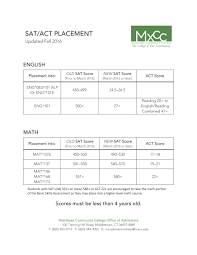 take the basic skills assessment at mxcc