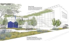 smp architects germantown friends school science center gfs aerial gfs courtyard gfs cantilever gfs stormwater with trees with notes
