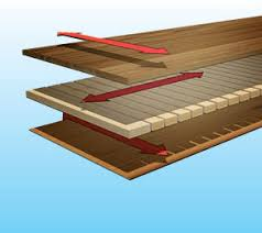 beautiful wooden flooring from khars installed by hardwood floors