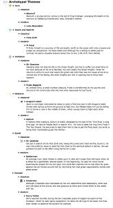 archetypal themes list story outline exle archetypalthemes ov big delightful print