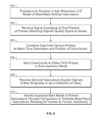 carotid ultrasound report template carotid ultrasound report template and patent us emboli detection
