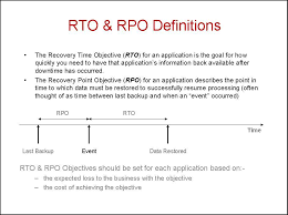 Examples Of An Objective For A Resume by Rto U0026 Rpo Wikibon