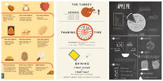 thanksgiving day cooking schedule 15 best thanksgiving charts cooking guides for thanksgiving