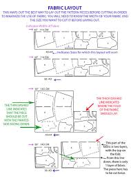pattern layout on fabric altering a cutting plan for different fabric widths