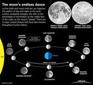 january moons 2018 see the wolf moon and a blue moon