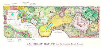 How To Design A Backyard Landscape Plan Urban Edible Garden French Potager Garden Pinterest Edible