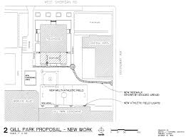 beyond and below the new urbanism citizen participation and