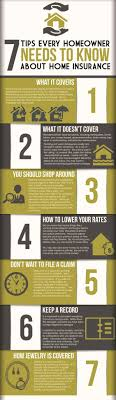 Estimate Home Owners Insurance by Best 25 Home Insurance Ideas On Mortgage Tips Buying