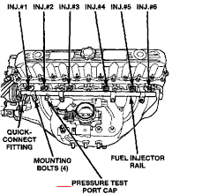 how to check the fuel pressure on a 2004 jeep grand cherokee