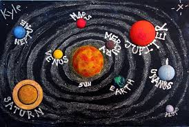 Essay On Solar System For Kids - Hanging solar system for kids room