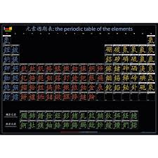 periodic table poster large chinese periodic table poster periodic table shop
