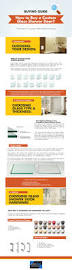 Frameless Glass Shower Door Handles by Custom Glass Shower Doors Buying Guide Hopkins Mn