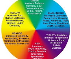 how does color affect mood how do colors affect moods
