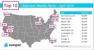 average electric bill for 2 bedroom apartment average electric bill for 1 bedroom apartment in pa www