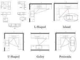Kitchen Triangle Design With Island by Kitchen Design Triangle 25 Best Ideas About Work Triangle On