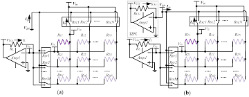 sensors special issue smart sensor interface circuits and systems