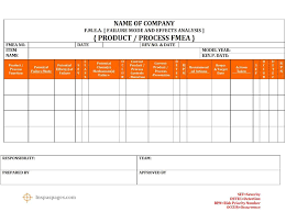 fmea failure mode effects analysis template format excel