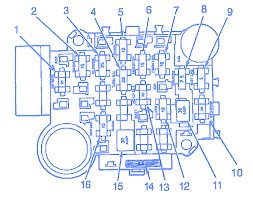 jeep cherokee 1988 fuse box block circuit breaker diagram carfusebox