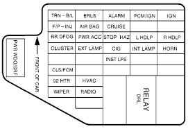 pontiac sunfire 1998 u2013 fuse box diagram auto genius